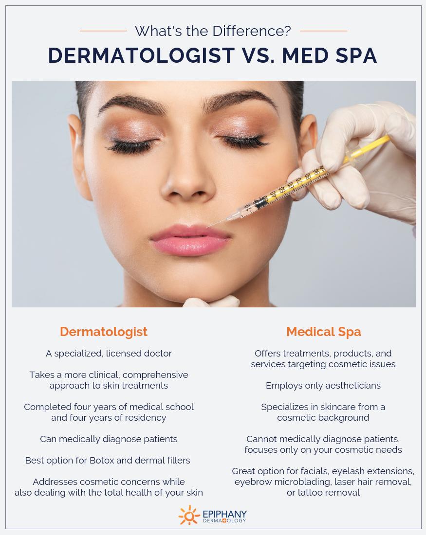 dermatologist vs med spa